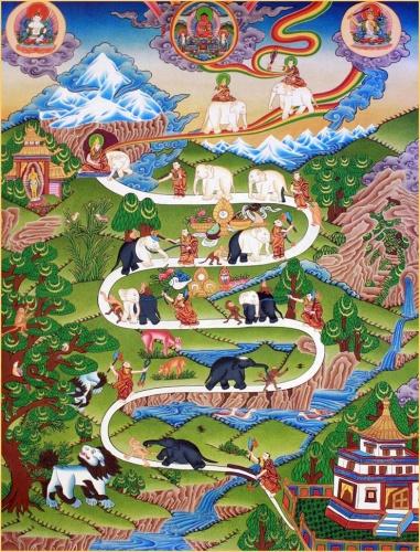 LA CONCENTRACIÓN EN EL BUDISMO TIBETANO